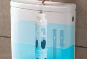 sistemas de ahorro en un wc con las descargas