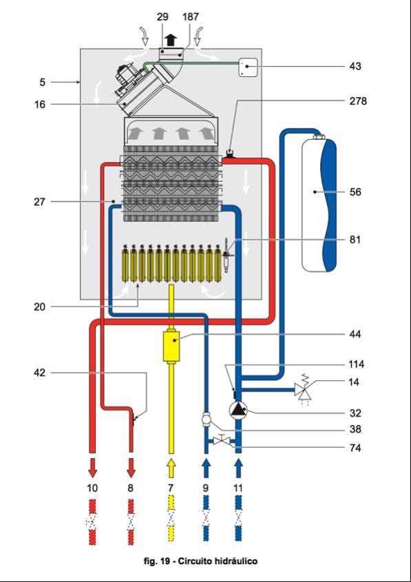 C mo se instala una caldera de gas para la calefacci n - Calefaccion electrica o gas ...