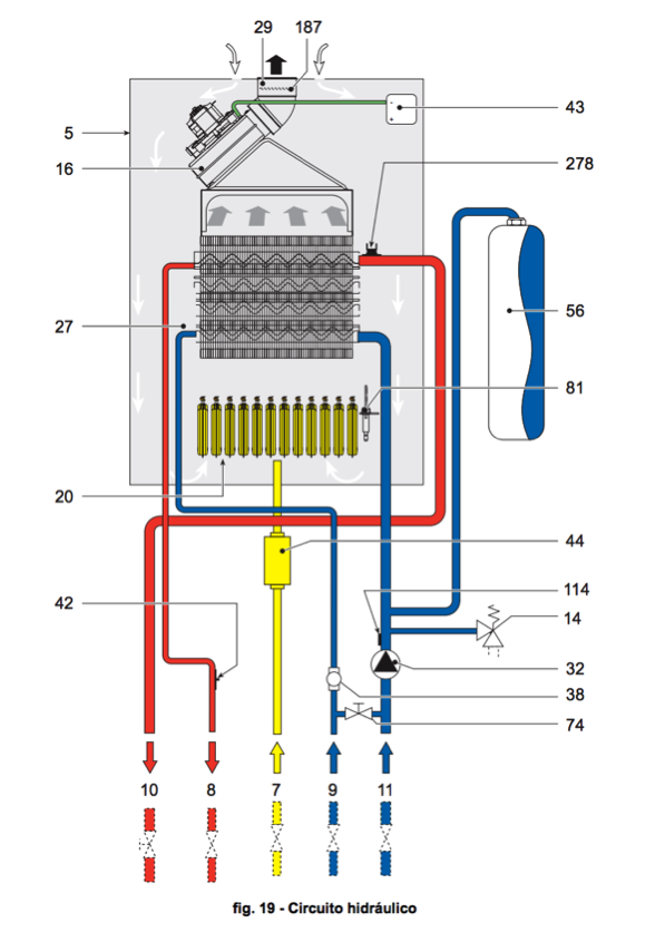 C mo se instala una caldera de gas para la calefacci n - Radiadores para gas natural ...