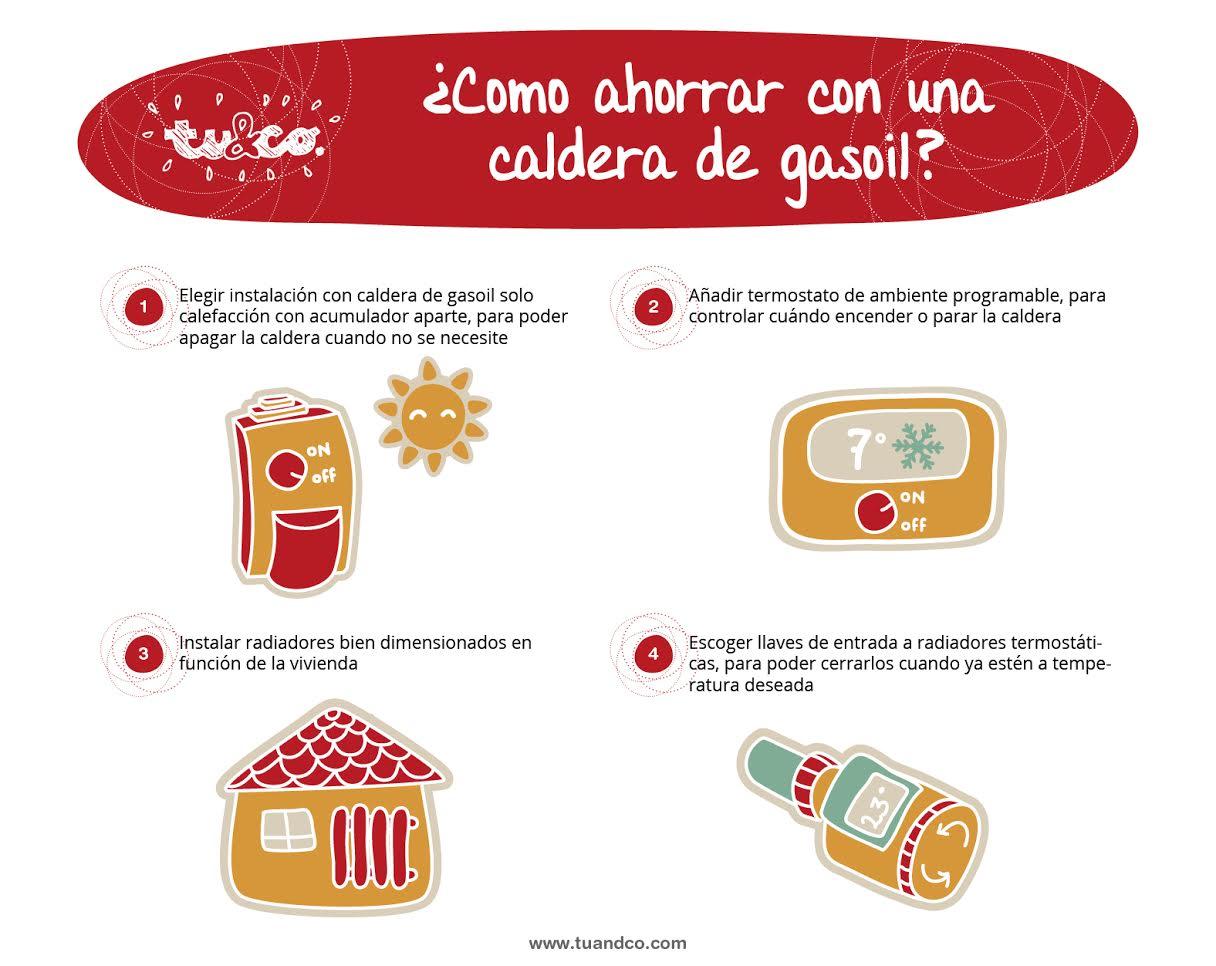C Mo Ahorrar Con Una Calefacci N Con Caldera De Gasoil Aprende  ~ Trucos Para Ahorrar Calefaccion