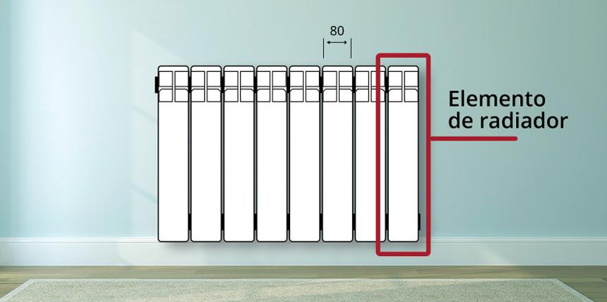 Partes para radiadores