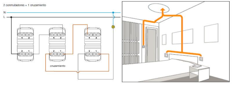 Gu a para elegir interruptores conmutadores y cruzamientos aprende mejora - Instalacion electrica superficie ...