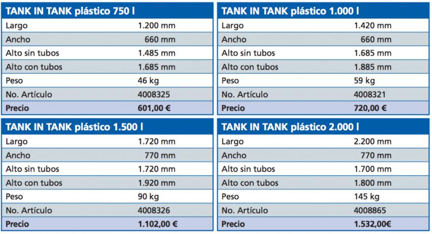 características depósito de Gasoil Tank in Tank Schutz