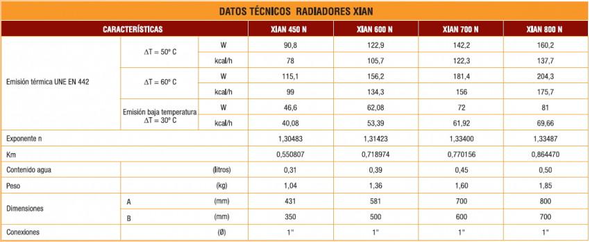 Radiador de aluminio ferroli xian n 600 14 elementos - Radiadores de aluminio ...