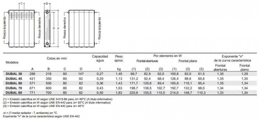 Radiador de aluminio baxi dubal 60 - Radiadores para gas natural ...