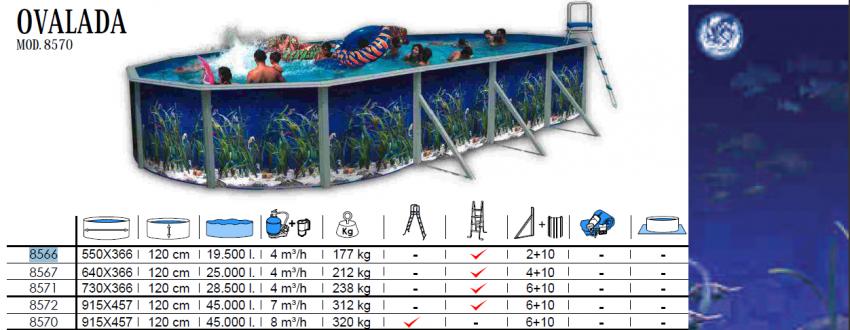 Arena para filtro piscina sharemedoc - Filtro de arena para piscinas ...